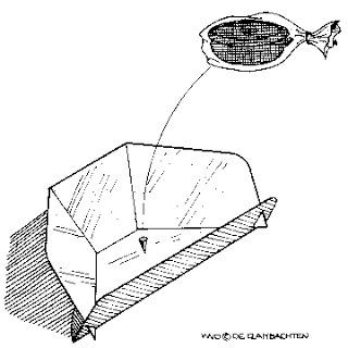 Fabrication de four solaire