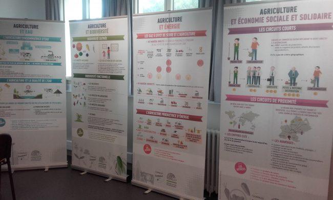 Exposition sur l'alimentation et l'environnement