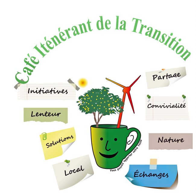 Logo Collectif du Café Itinérant de la Transition