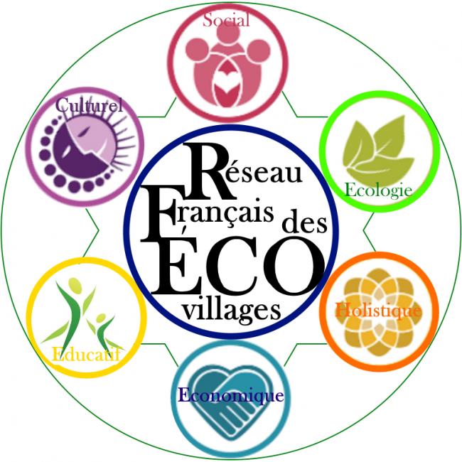 Logo Réseau Français des Ecovillages