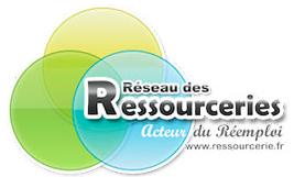 Logo Réseaux des Ressourceries