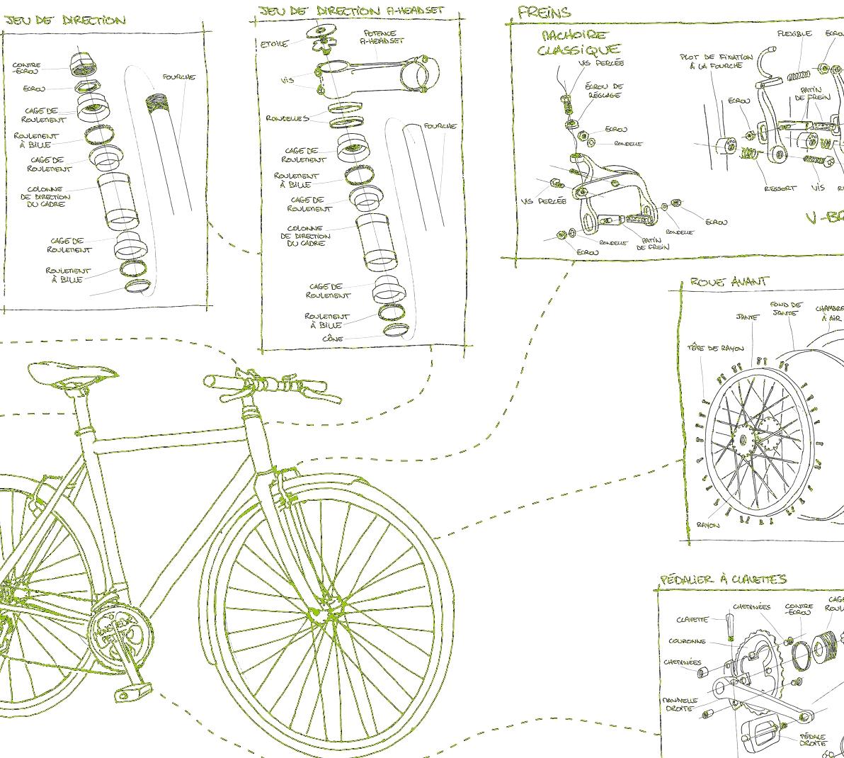 Repair Café vélo